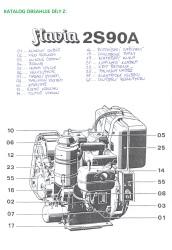 03-Motor Slavia 2S90A