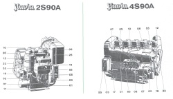Motor Slavia (2S90A, 4S90A)