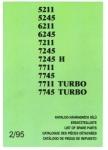 Katalog ND pro Zetor 5211-7745 2/95